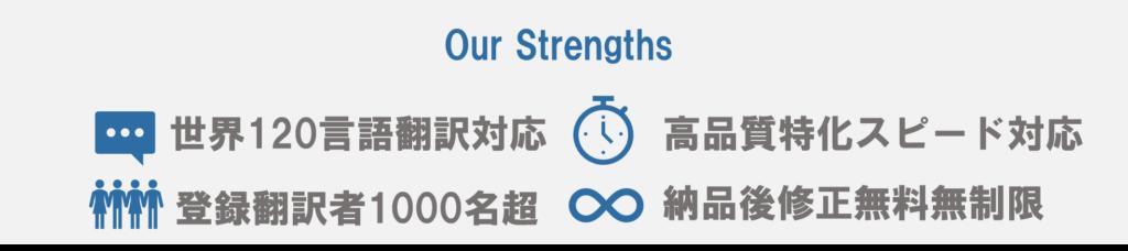 翻訳商社の4つの強み(世界120言語翻訳対応・登録翻訳者1000名超・高品質特化スピード対応・納品後修正無料無制限)